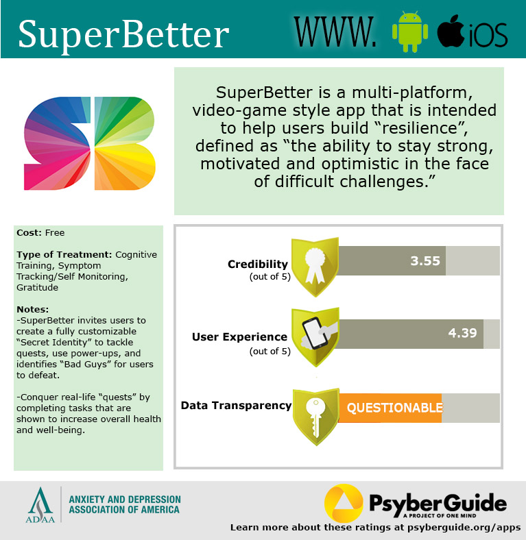 For more information, and for reviews of more apps, please visit  PsyberGuide.