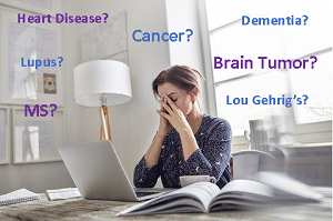 Health Anxiety What It Is And How To Beat It Updated June 2020 Anxiety And Depression Association Of America Adaa