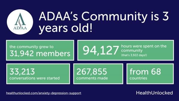 ADAA Online Support Group | Anxiety and Depression