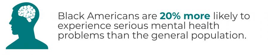 Black%20Americans%20statistic%20graphic 0 0
