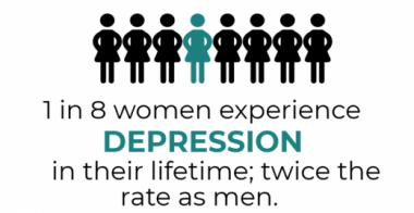 抑鬱 自白 - 1 in 8 women experience depression