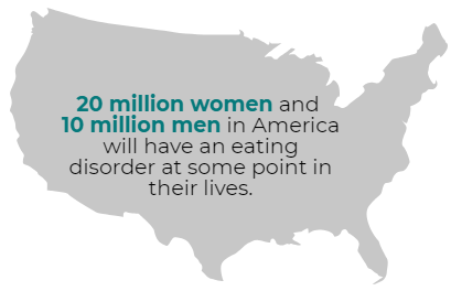 Eating Disorders | Anxiety and Depression Association of