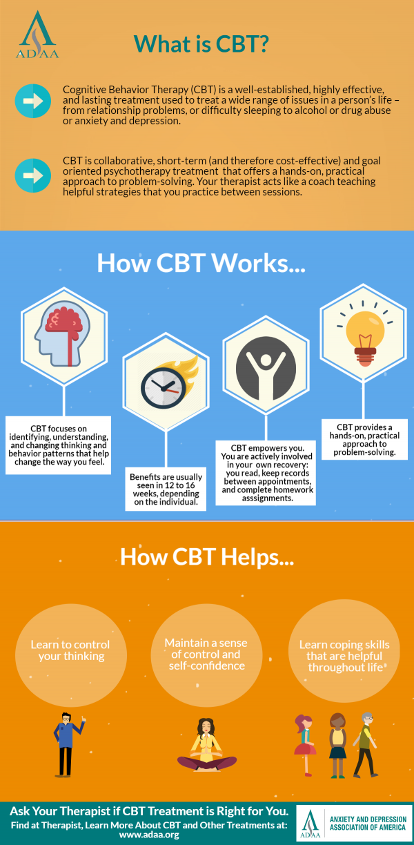 cognitive behavioral therapy cbt as a highly effective methods of treatment on cognitive and behavio Shuti is an innovative, online cognitive behavioral therapy program for insomnia shuti has extensive research and long-lasting results.